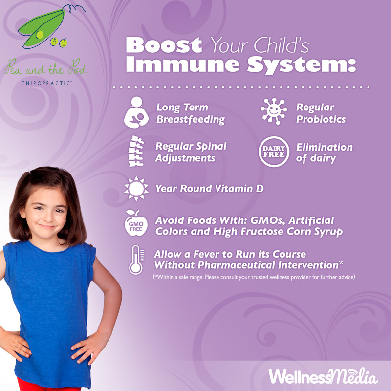 Boost child's immunity (1)